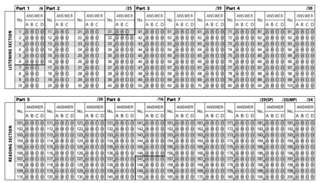 TOEIC試験で使うマークシート形式