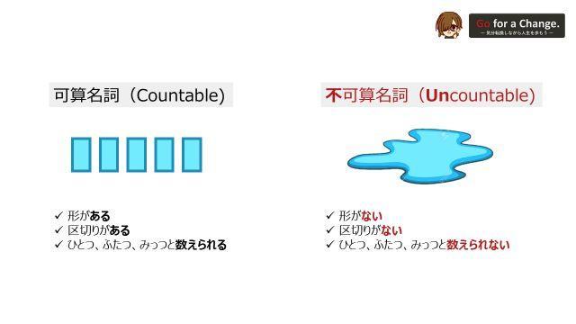 可算名詞と不可算名詞の違いを説明したイラスト