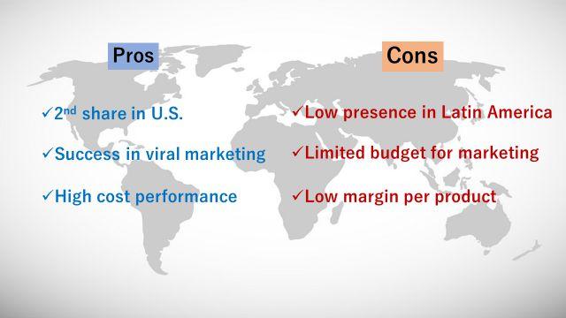 Pros Consを記載したスライドのサンプル画像