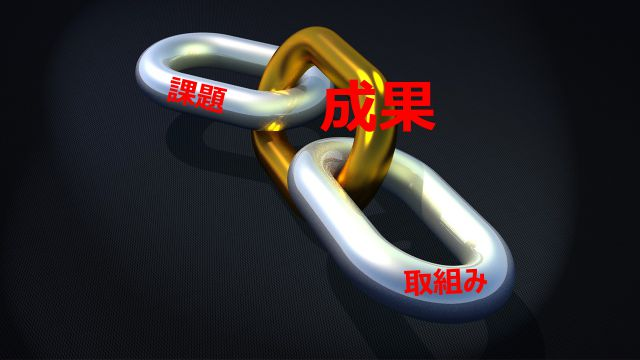 昇格面接で課題・取組み・成果の密接な関連が重要であることを鎖で表したイメージ