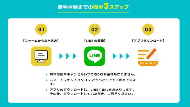 シャドテンの無料体験開始までの簡単3ステップ(①フォームからの申込み、②LINEの登録、③アプリをダウンロード)