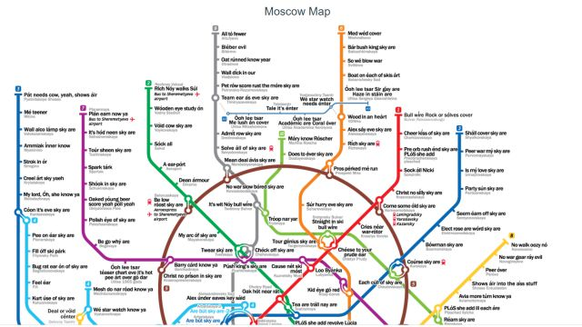 この日の英会話レッスンは、東京とモスクワの地下鉄の話に展開。モスクワの地下鉄路線図を説明してくれた。
