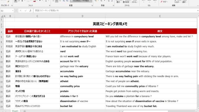 オンライン英会話で自分が言えなかった英語表現や講師が使った英語表現をまとめたエクセルリスト