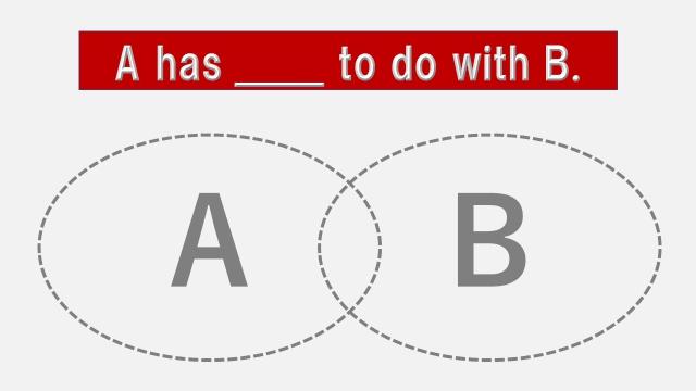 AとBの関係を図示したスライドに記事タイトルを入れた